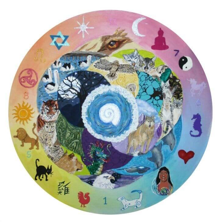 Mandala Workshops