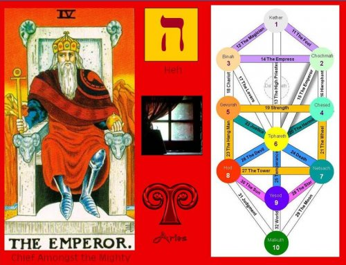 The Emperor, Path 15, Heh on the Kaballah Tree of Life