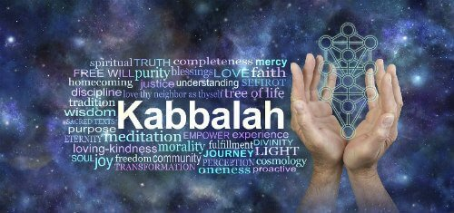 introduction learn kabbalah beginners